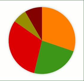 pie-chart 1